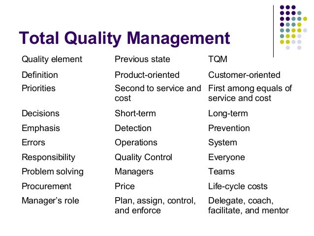 essay total quality management tqm Mba essay word limit over the last two decades, total quality management (tqm) has been a mani bonnie g, old wine in new bottles tastes better: a case study of tqm.