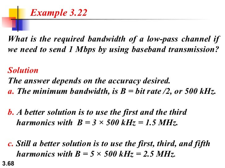 what is the relationship between bitrate and bandwidth