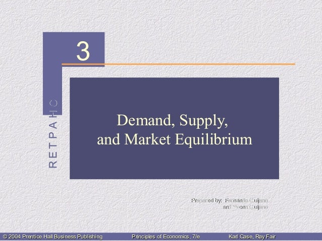 Ch03:demand, supply, and market equilibrium
