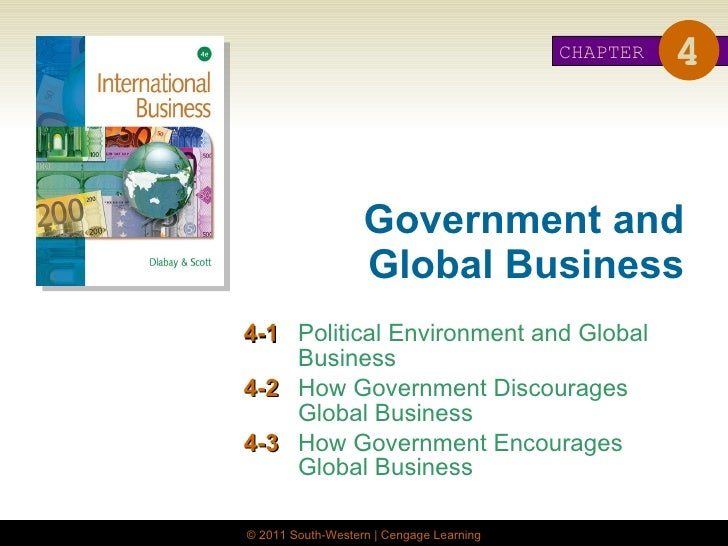 Government and Global Business 4-1 Political Environment and Global Business 4-2 How Government Discourages Global Busines...