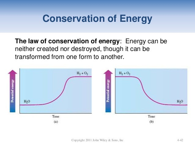 the importance of energy conservation in the recent years Conservation and its importance, energy strategy for the future, energy conservation act-2001 and its features 11 introduction energy is.