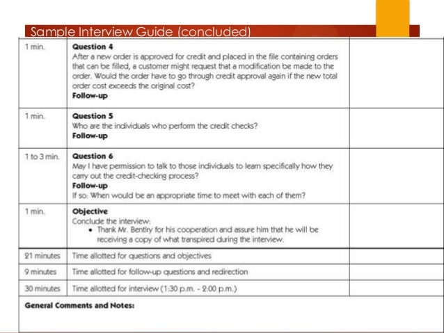 Cibc 401k online job questions and answers