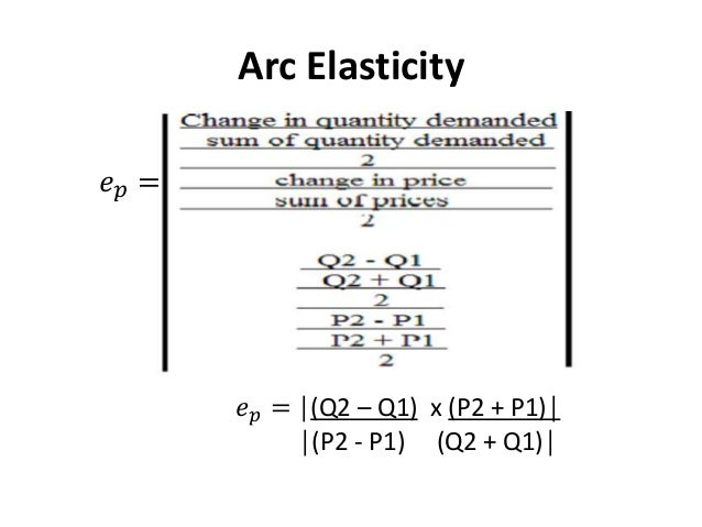 arc method of elasticity This is a detailed 2018's guide on how to calculate the income elasticity of demand (ied.