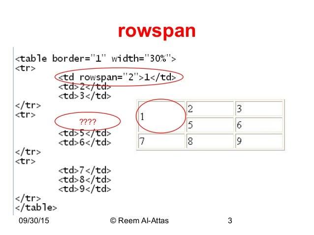 Html tables rowspan n colspan for Table rowspan