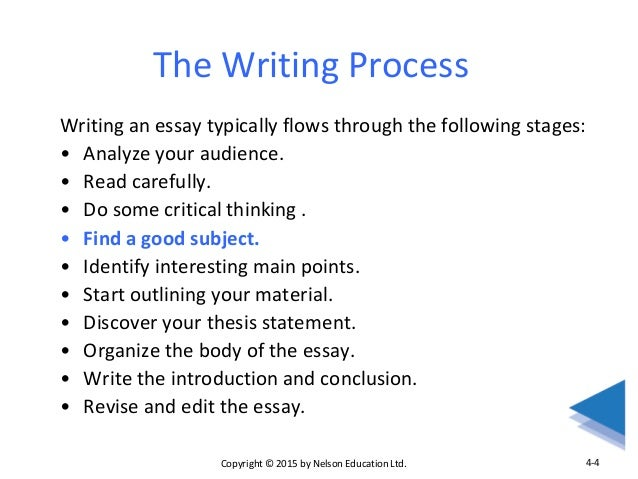 write thesis statement comparative analysis