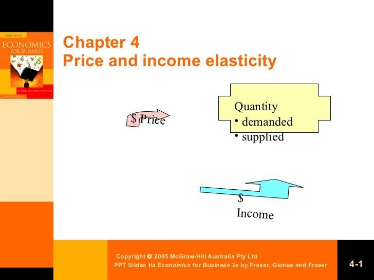 Chapter 4 Price and income elasticity $ Price <ul><li>Quantity </li></ul><ul><li>demanded </li></ul><ul><li>supplied </li>...