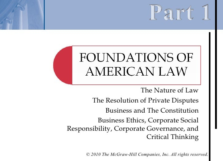 Chapter 4 – Business Ethics, Corporate Social Responsibility, Corporate Governance and Critical Thinking