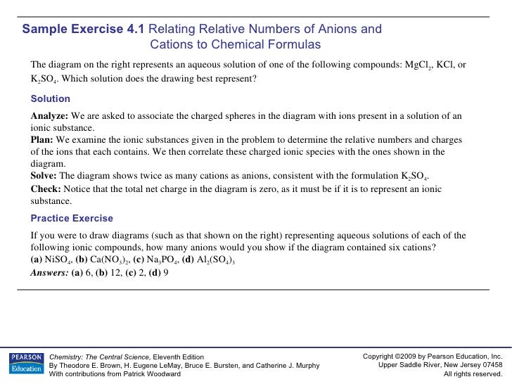 Sample Exercise 4.1  Relating Relative Numbers of Anions and  Cations to Chemical Formulas The diagram on the right repres...