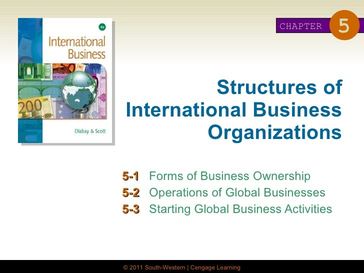 Structures of International Business Organizations 5-1 Forms of Business Ownership 5-2 Operations of Global Businesses 5-3...