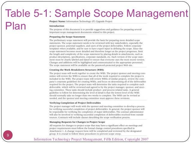 Simple Scope Management Plan. Simple. DIY Home Plans Database