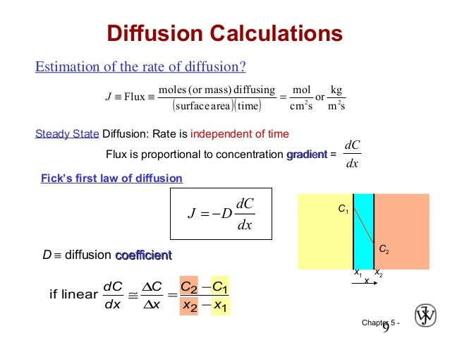 rate of diffusion Rate of reaction throughout the pellet will vary to account for variations in diffusion limits the overall rate of reaction, describe how to go about elimi-nating this limitation, and develop models for systems in which both diffu.