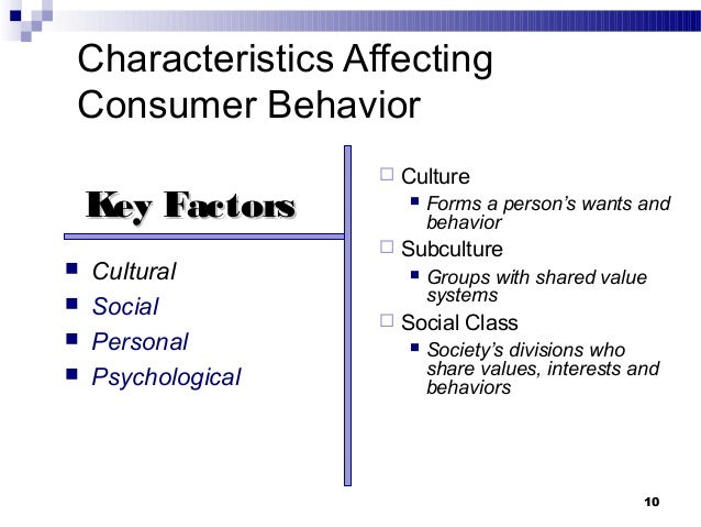 impulsive consumer behavior Model of impulse buying behavior economic segments which influence consumer behavior impulsive buying decision is one of the important.