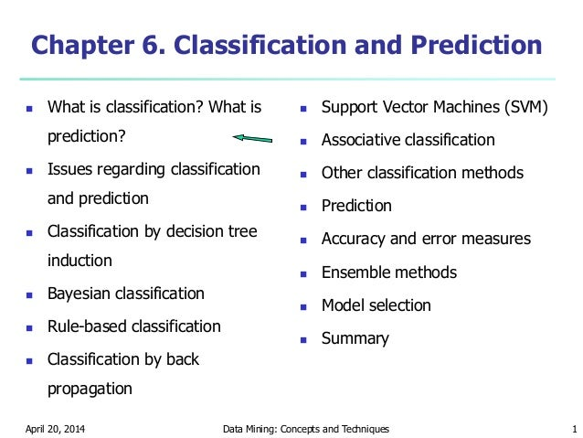 April 20, 2014 Data Mining: Concepts and Techniques 1 Chapter 6. Classification and Prediction  What is classification? W...