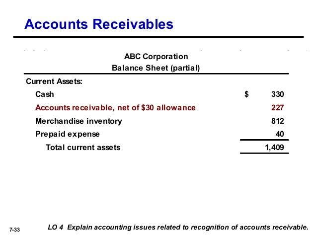 partial balance sheet
