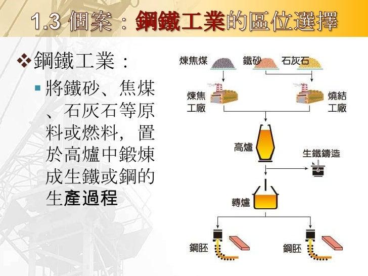 1. 區位選擇的變遷                 工廠宜設在煤產地                工廠可擇煤或鐵               使用廢鐵,工廠設在              市郊