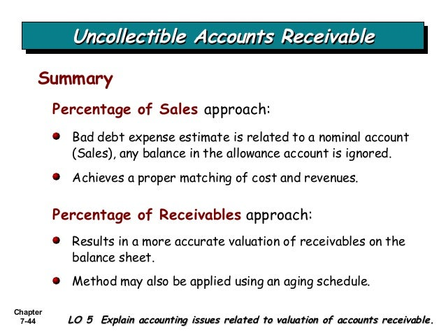 aging schedule of accounts receivable