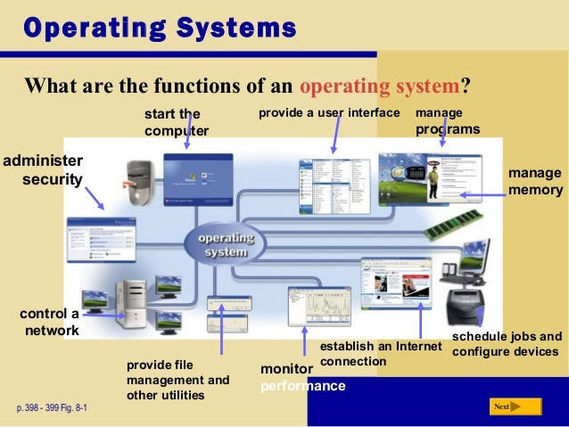 operating system and network administration