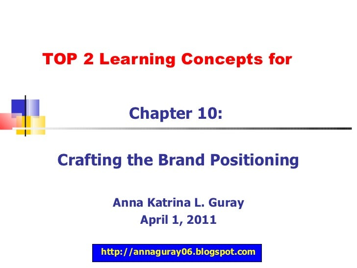 TOP 2 Learning Concepts for Chapter 10:  Crafting the Brand Positioning Anna Katrina L. Guray April 1, 2011 http://annagur...