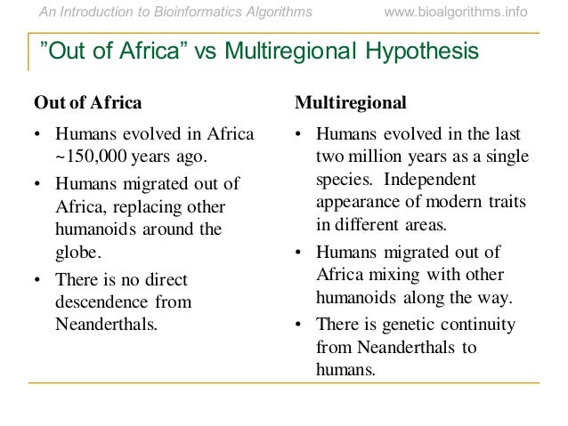 out of africa theory essay The out of africa hypothesis, human genetic diversity, and comparative economic development quamrul ashraf and oded.