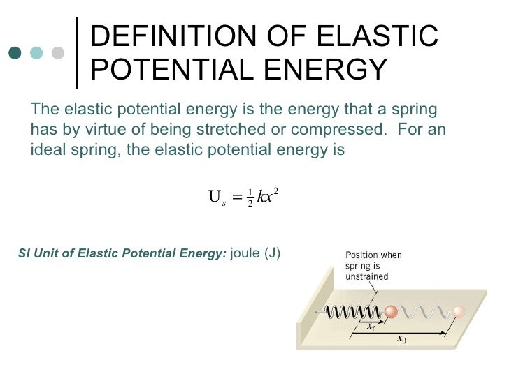 new elastic energy meaning
