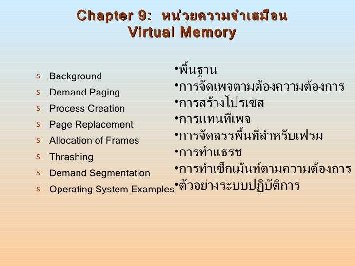 Chapter 9:  หน่วยความจำเสมือน Virtual Memory <ul><li>Background </li></ul><ul><li>Demand Paging </li></ul><ul><li>Process ...