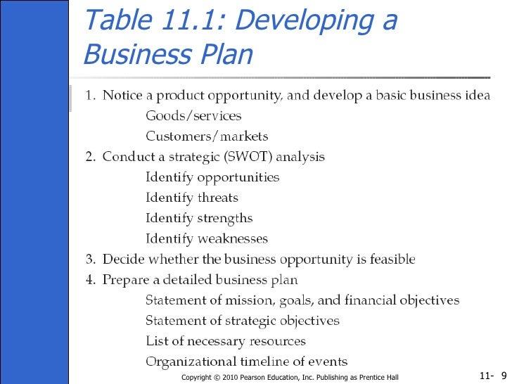 Business change plan