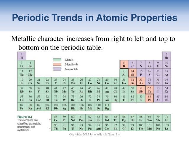 NWTC General Chemistry Ch 11