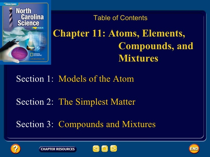 Chapter 11: Atoms, Elements,   Compounds, and   Mixtures Table of Contents Section 3:  Compounds and Mixtures Section 1:  ...
