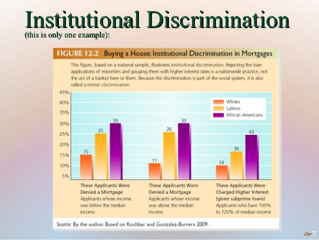 an example of institutional discrimination