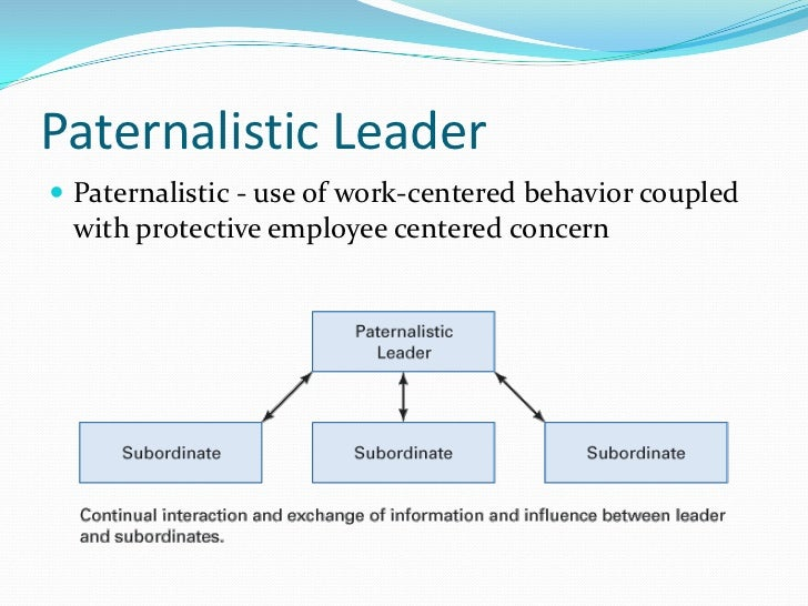 effective approaches to leadership essay Effective approaches in leadership and management order instructions: in this assignment, you will be writing a 1,000-1,250-word essay describing the differing approaches of nursing leaders and managers to issues in practice.