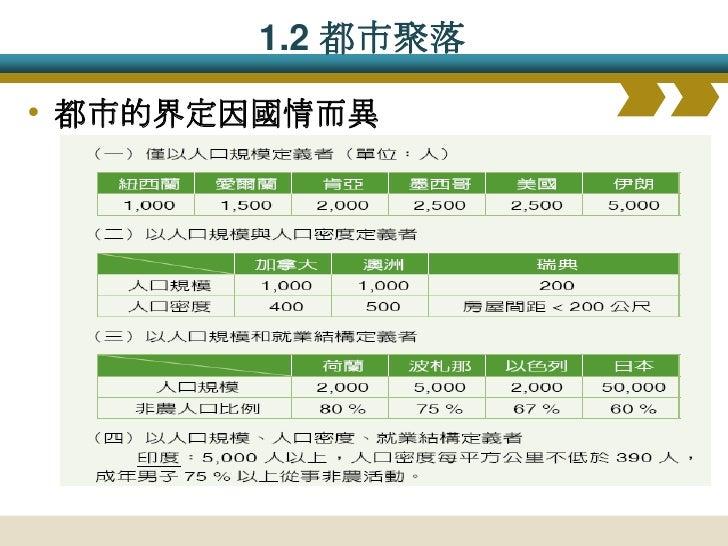 臺灣的都市定義  • 依據行政院主計處的定義  • 人口數量 > __________人  • 人口密度 > __________人/km²  • 非農就業人口比例 > _______%             臺灣五萬人以上         ...