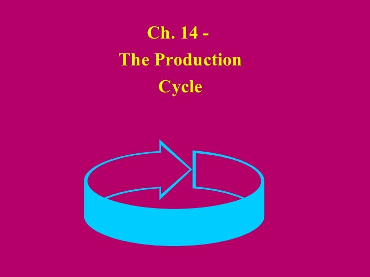 Ch. 14 -The Production    Cycle
