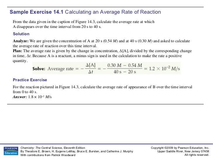 AP Chemistry Chapter 14 Sample Exercises
