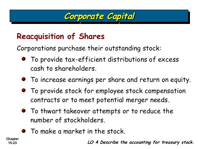 Employee stock options outstanding account