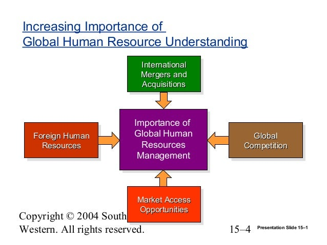 growing importance of hrm in globalization