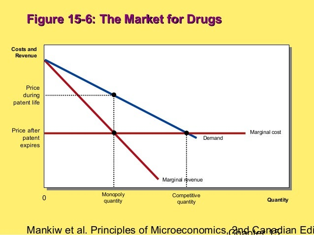 mankiw chapter 15 Summary: macroeconomics by mankiw and taylor - chapter 13,14,15, 17 t/m 20 summary of 29 pages for the course macroeconomics 3 at uvt.