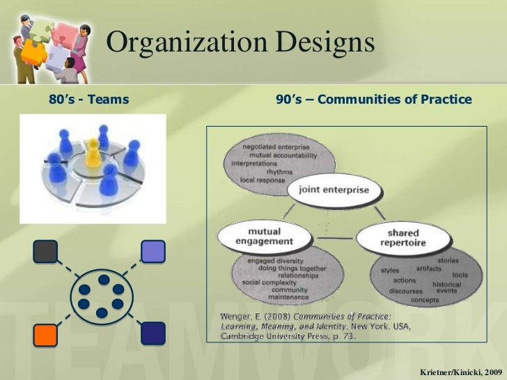 organization design What is the right organization design n anand richard l daft introduction astart-upcompanyinflorida,calledworld responsegroup(wrg),developedanunu.