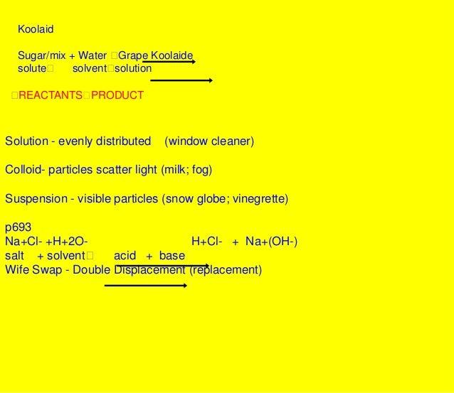 KoolaidSugar/mix + Water Grape Koolaidesolute solventsolutionREACTANTSPRODUCTSolution - evenly distributed (window cl...
