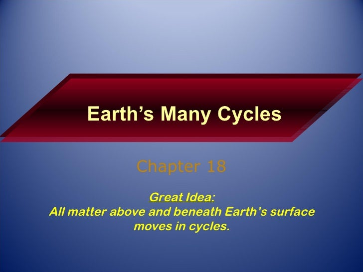 Earth's Many Cycles Chapter 18 Great Idea: All matter above and beneath Earth's surface moves in cycles.