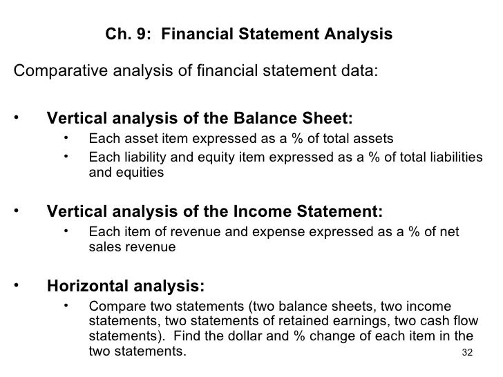 comparative analysis of financial statements between