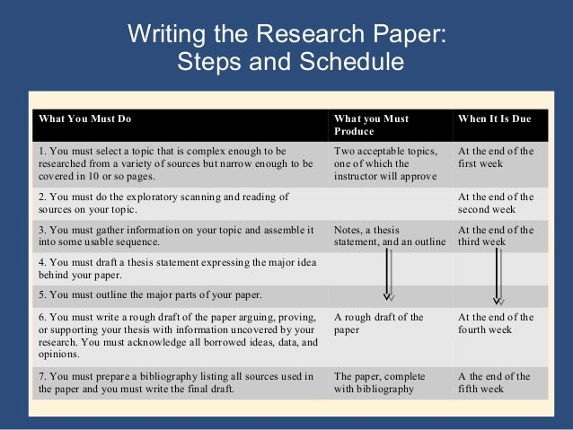 Research paper information?