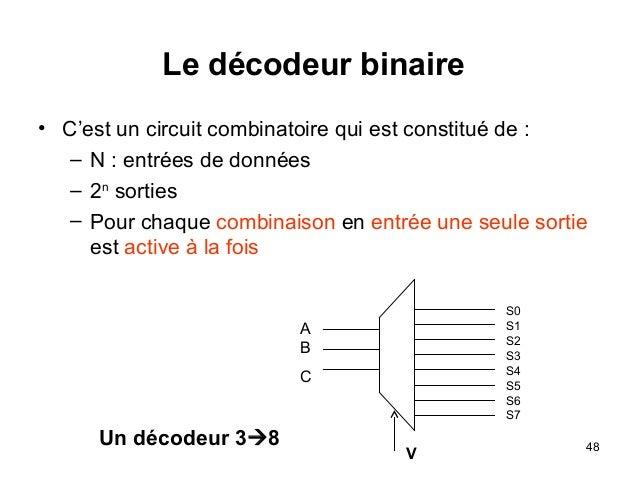 Circuits logiques combinatoire for Circuit logique