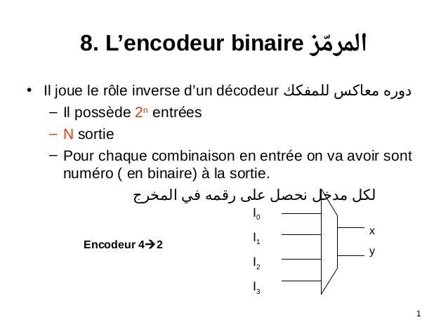 1 8. L'encodeur binaire م
