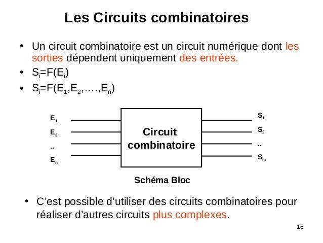 Ch1 circuits logiques p1 combinatoire v4 for Circuits combinatoires