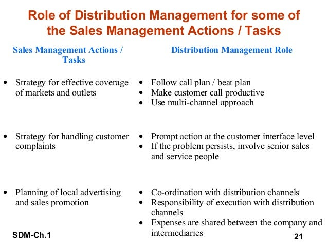case study distribution and sales management marketing essay Sales & marketing management operations & strategic it about us confronting insurance distribution challenges and opportunities case studies on how two insurance companies facing superficially similar situations.