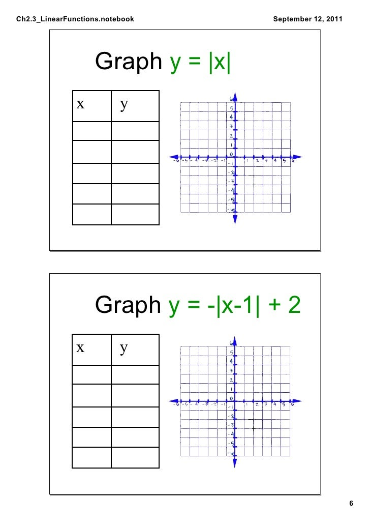 Linear Function Graph y x Ch2 3 Linearfunctions Notebook September 12 2011 Graph y x x y Graph y