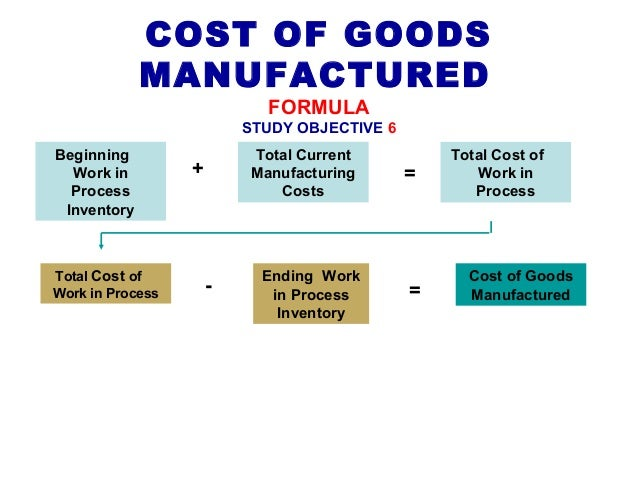 cost of goods manufactured formula