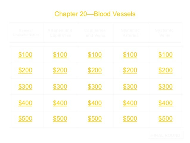 Chapter 20—Blood Vessels General Characteristics  Arteries and Capillaries  Capillaries and Veins  Systemic Arteries  Syst...