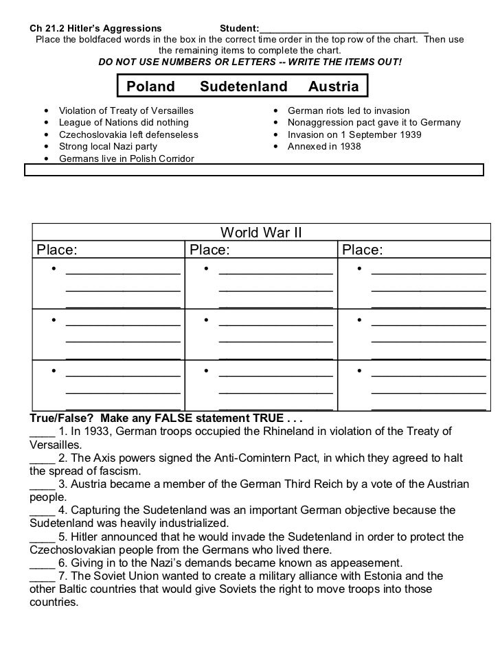 Ch 21.2 Hitler's Aggressions               Student:_______________________________ Place the boldfaced words in the box in...