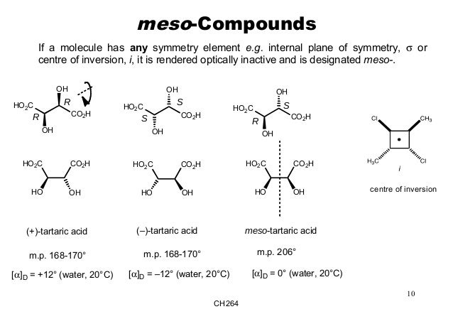how to draw meso compounds